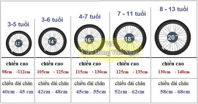 Các kích thước xe đạp tương ứng với độ tuổi của Trẻ Em